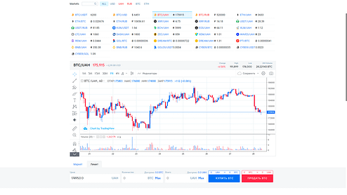 Торговый интерфейс биржи Kuna