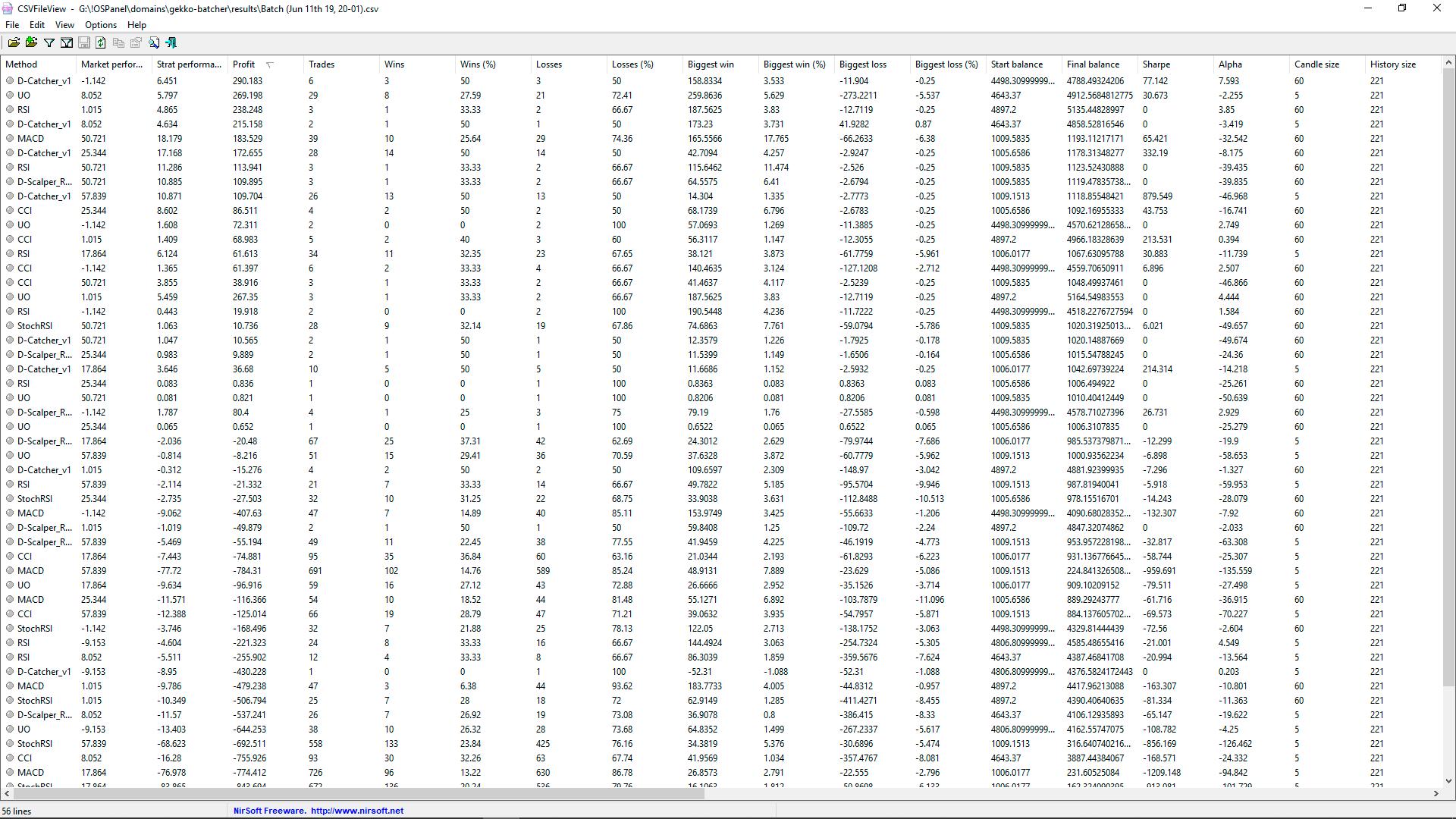 Результат тестирования gekko-batcher